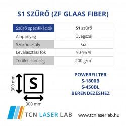 S1 szűrő (ZF glaas fiber)