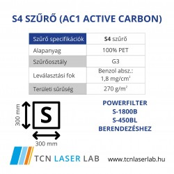 S4 szűrő (AC1 Active carbon)