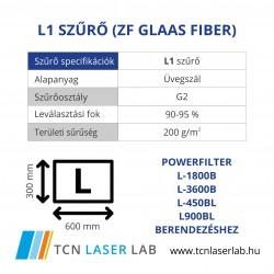 L1 szűrő (ZF glaas fiber)